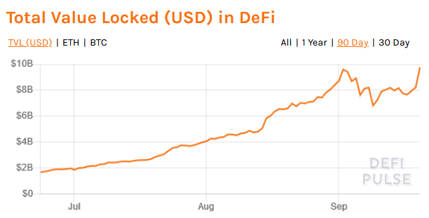 Ethereum's DeFi cannot handle 114,000 users – The race for Eth2