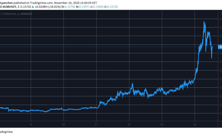 XLM Skyrockets To A Two-Year High As Stellar Announced Major Protocol Upgrade
